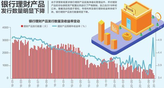 数据来源:Wind,长江证券研究所 刘国梅制图