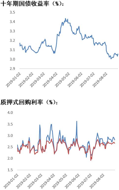粳米期货首月成交破百亿元运行符合市场预期