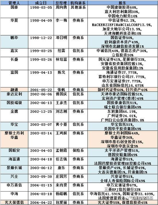 上海已追踪到浙江7例境外输入型病例在沪71名接触者