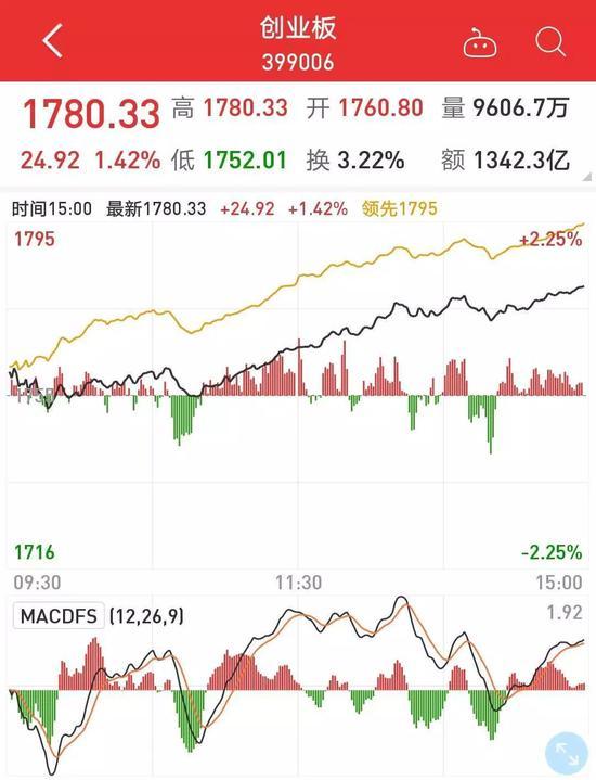 晚间公告热点追踪:特斯拉概念股再度大涨