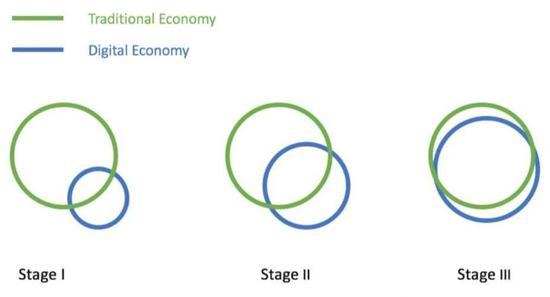 什么是gdp_PPI最新消息|GDP|欧洲降息|PPI是什么意思|负利率_财经百科_网易财经