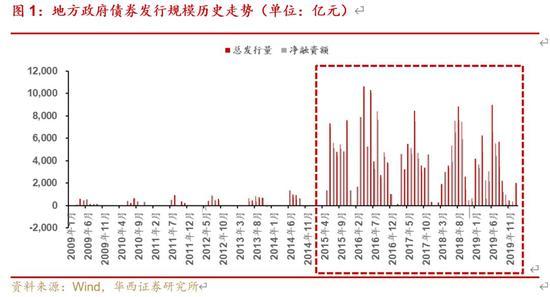 福海农信联社被罚64万:违规发放贷款致使发生风险