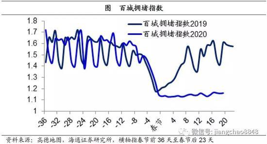 中国挪动已守旧5G基站7.4万个 套餐用户超670万