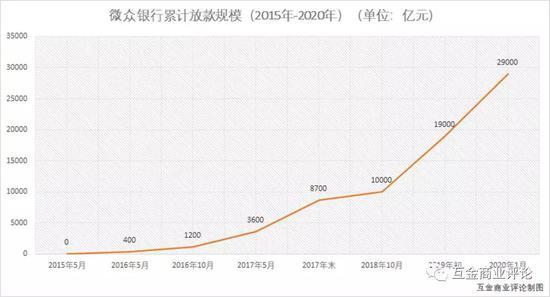 网红经济到底有多赚钱?2123家公司净利润不及李子柒