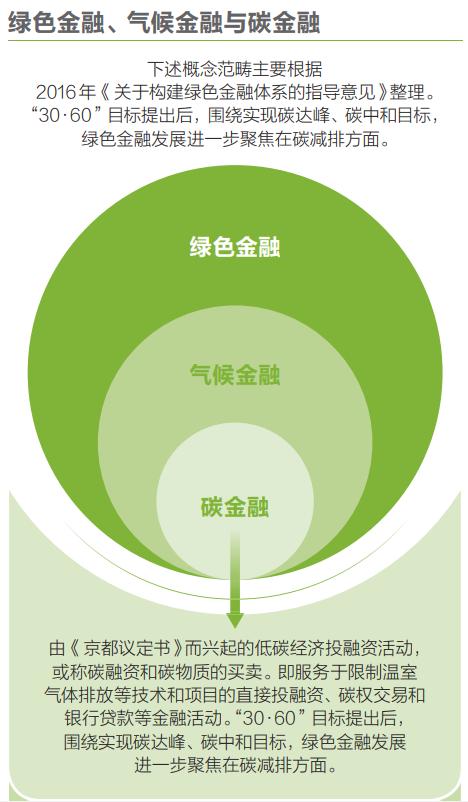 銀行 投資 信託 京都
