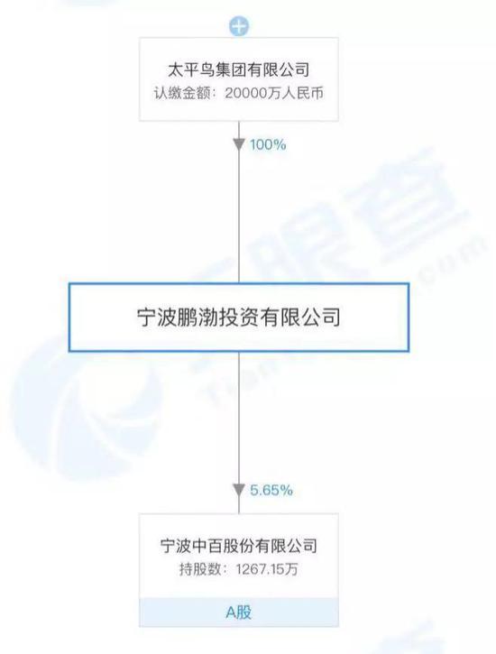 9月26日央行公开市场净回笼1000亿元