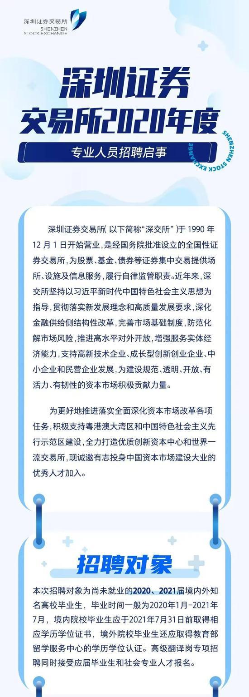 深圳证券交易所2020年度专业人员招聘启事