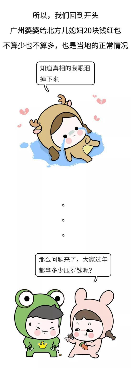本文漫画部分来源:少女兔(iiilass)