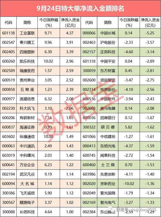 里程碑式反超!中国自研数据库超Oracle登顶全球第一