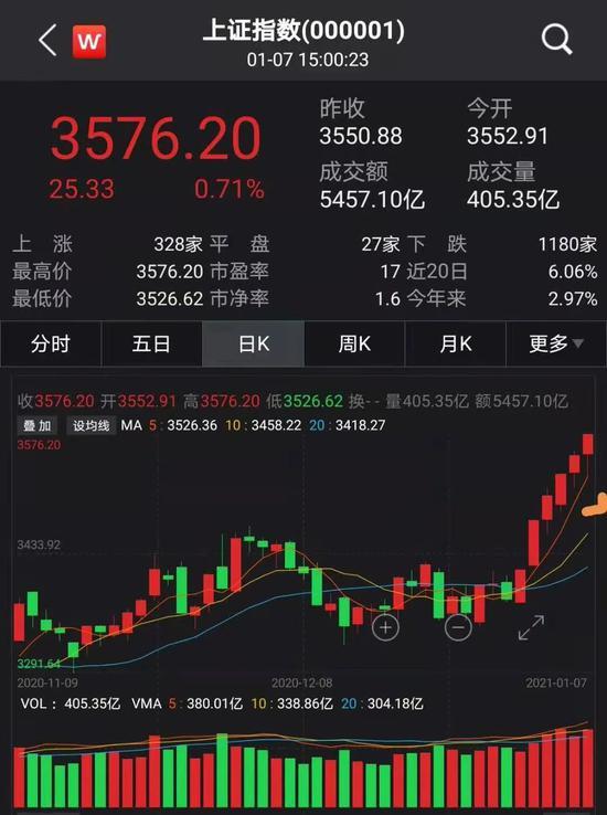 上海宣布国企变革三年举动计划 推进两类企业全体上市