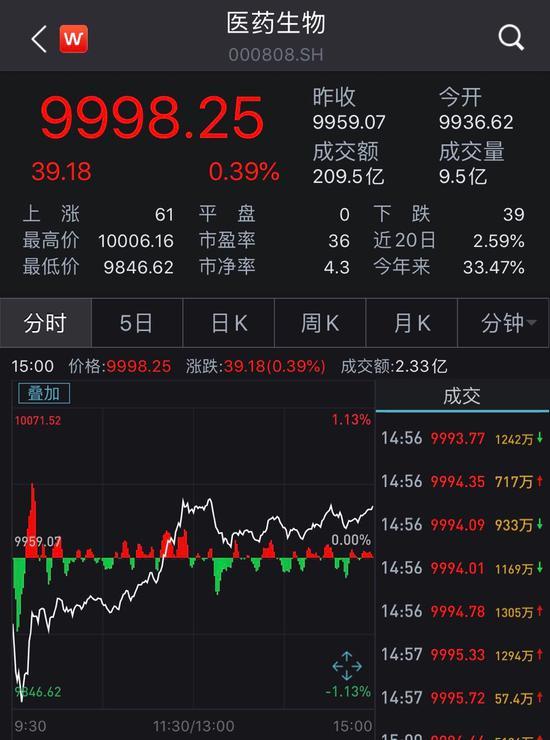 弘阳地产拟发行为3亿美元9.70%优先票据