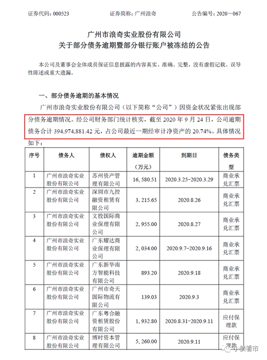 广州浪奇3.9亿债务逾期 21亿巨额补偿款也不能纾困