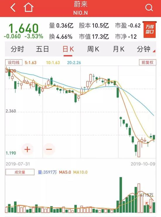 中国移动携手华为完成5G话音的全部功能测试
