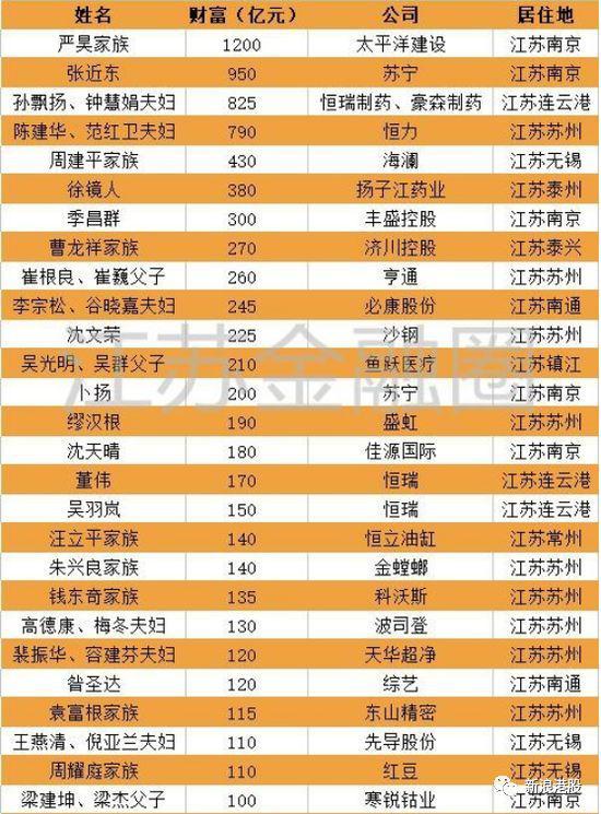 图片来源:江苏金融圈