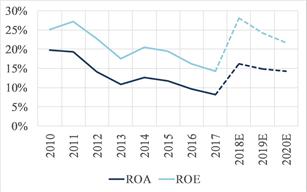 注:英特尔2017财年截至2017年12月30日