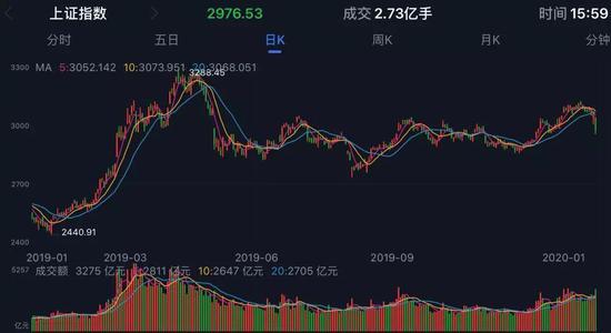 港媒:中国智能音箱市场迅速扩张已超美国成最大市场
