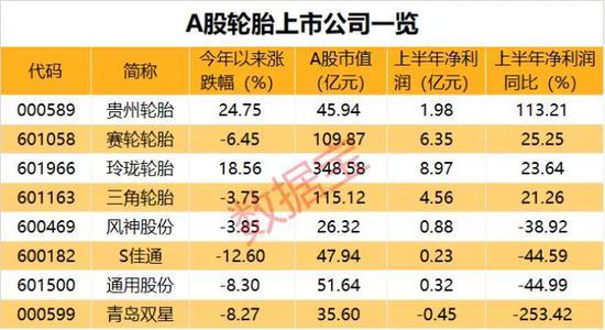 18家企业宣布涨价:部分厂家称要涨价到11月 机构已盯上龙头股