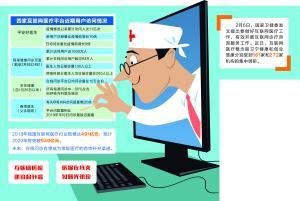 中国医疗集团大涨15%收到利托那韦上市指导复函