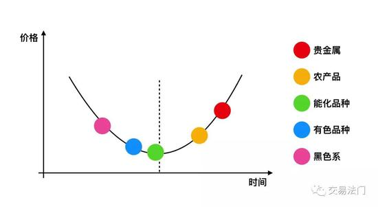 北京买房可网上自提公积金新增11个服务事项减跑动