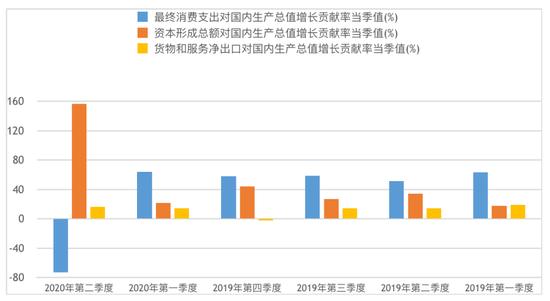 杨伟民和王志刚:居民消费率持续降低 是我国长期性的结构性之殇