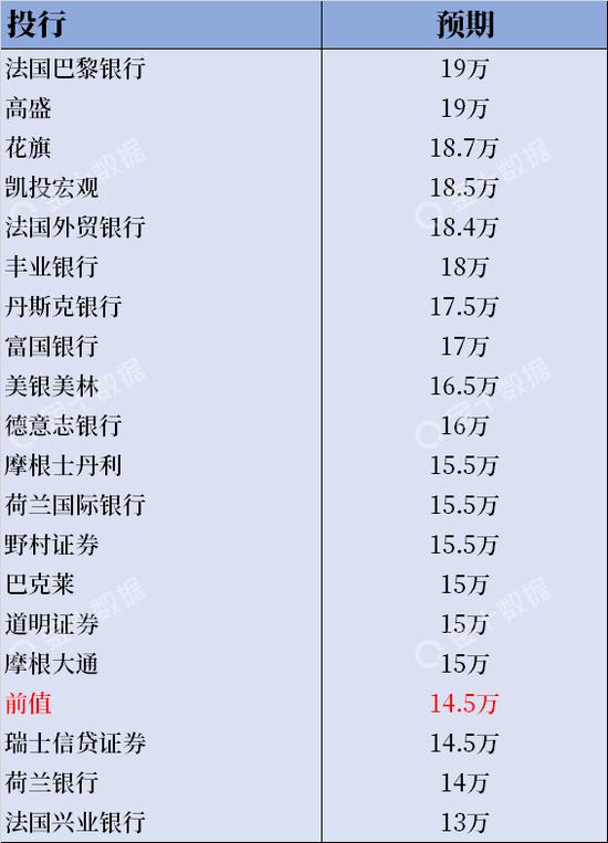 """公募2019规模排名战新变量:冲规模变身""""爆款""""之争"""
