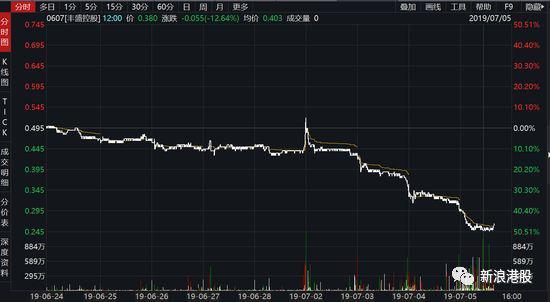 内资浮亏近70%,中信证券踩雷手握4.9亿股