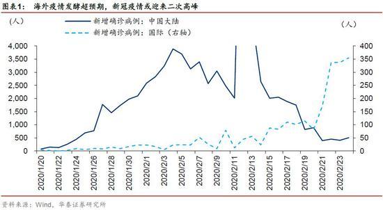 首家宣告境内分拆上市公司出现央企中国铁建尝鲜