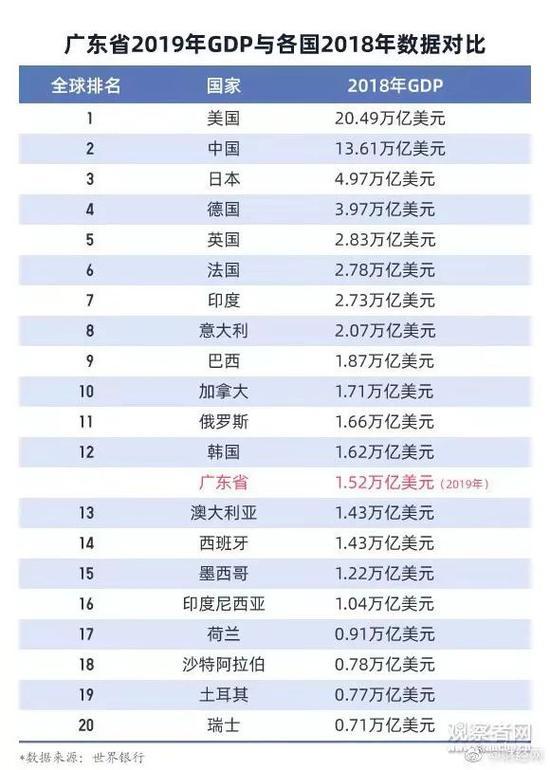 福布斯中国富豪榜:雷军财富大跌三位小米高层落榜