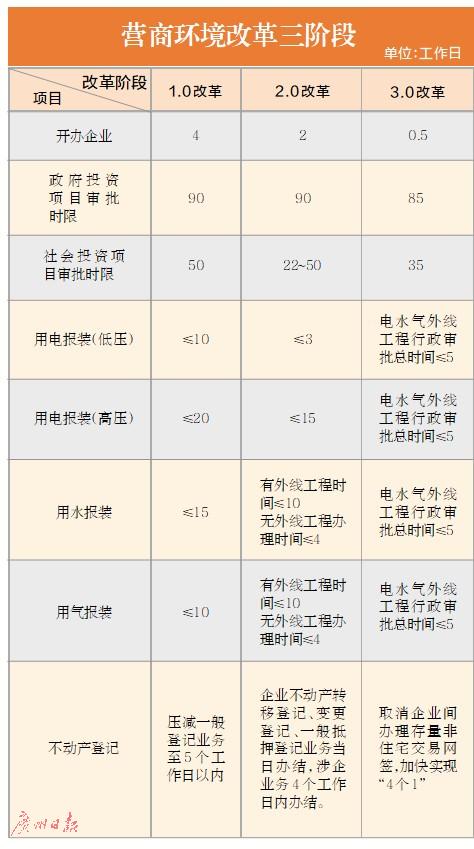 中办国办:力争到2022年遏制侵权易发多发现象