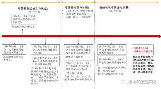 来源:中国政府网,中泰证券研究所