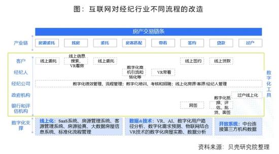 """""""披荆斩棘""""的深圳基金:公募治理范围超6万亿"""