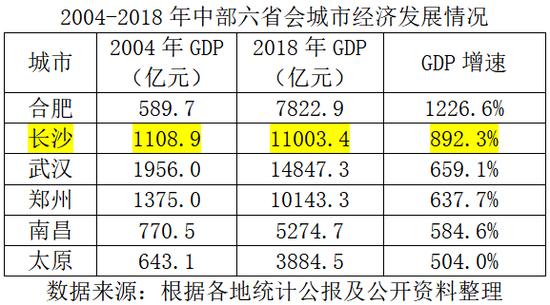 中国成全球最大家电生产国 下一步冲击世界品牌