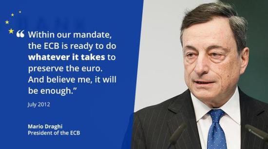 欧央行会议前瞻:德拉吉会如何评论QE?|爱华外汇