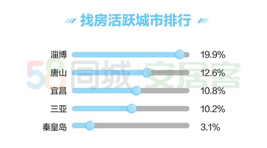 上海市十五届人大三次会议将于2020年1月中旬召开