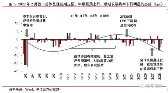 苗圩:中国不事先设定5G市场份额中外企业公平竞争