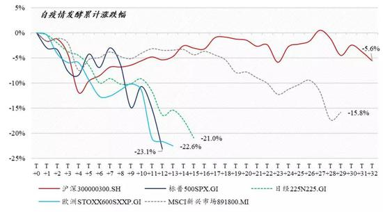 金融网配资,全球降息潮 为何中国不跟随?