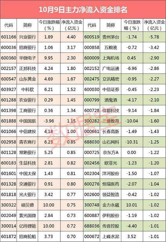 瑞信:数码通目标价下调至9港元 维持跑赢大市评级