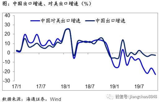 姜超:中美贸易从摩擦走向缓和 中国股债慢牛有望延续