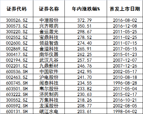近45万辆丰田车被召回 你家爱车在名单里吗?