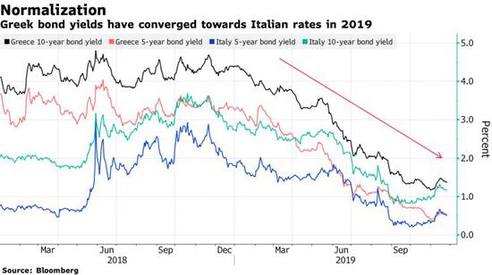 低利率引发的全球冒险狂潮令各国央行感到担忧(图)