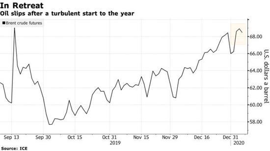锦州银行回A再告吹:一年半亏超55亿今年股价跌7成