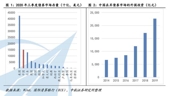 中航证券首席经济学家董忠云:后疫情时代债务研究