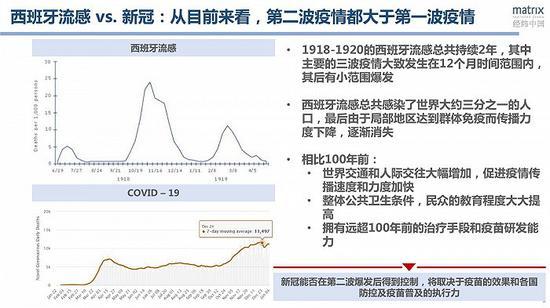 上海启动果公出国职员新冠疫苗预定接种效劳