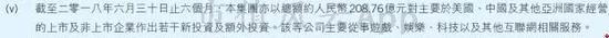 (来源:2018年中报)