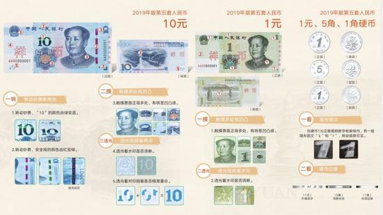 图片:中国印钞造币总公司