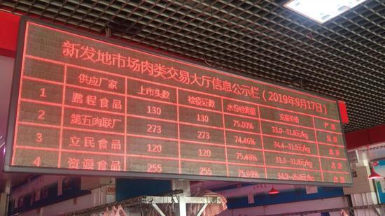 新发地9月17日猪肉交易价格公示