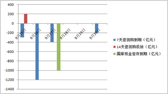 """房贷利率""""换锚""""落地 深圳首套房贷利率最低5.15%"""