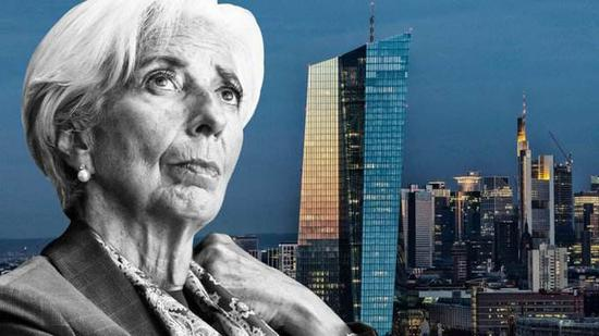 欧银新行长拉加德立场未明 料货币政策保持不变+外汇交易中支撑线画法