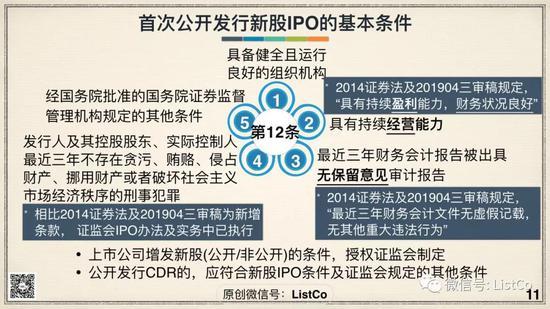 40页PPT看懂《证券法》修订要点(附法律全文)