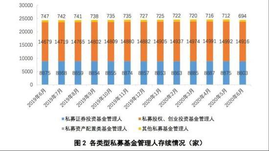 BrandZ中国齐球化品牌50强榜单出炉:一减名列第八